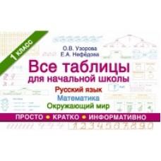 Все таблицы для начальной школы. 1 класс. Русский язык. Математика. Окружающий мир