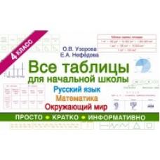 Все таблицы для начальной школы. 4 класс. Русский язык. Математика. Окружающий мир