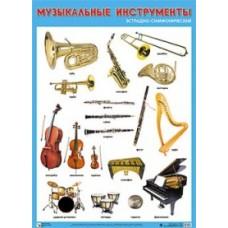 Музыкальные инструменты эстрадно-симфонического оркестра. Плакат. 500x690 мм