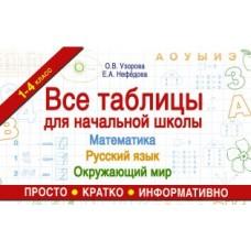 Все таблицы для начальной школы. Русский язык. Математика. Окружающий мир