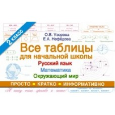 Все таблицы для начальной школы. 2 класс. Русский язык. Математика. Окружающий мир