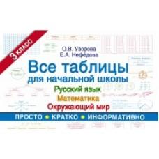 Все таблицы для начальной школы. 3 класс. Русский язык. Математика. Окружающий мир