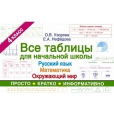 Все таблицы для 4 класса. Русский язык. Математика. Окружающий мир