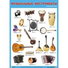 Музыкальные инструменты народов мира. Плакат. 500x690 мм