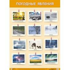 Погодные явления. Плакат. 500x690 мм