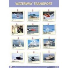 WATERWAY TRANSPORT. Водный транспорт. Плакат на английском языке. 440x590 мм