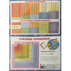 Памятка. Таблица вычитания. Таблица сложения. Двухсторонняя. А5