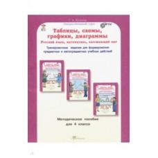 Таблицы, схемы, графики, диаграммы. 4 класс. Методическое пособие. Русский язык. Математика. Окружающий мир