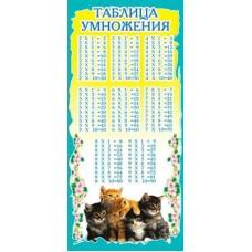 Карточка. Закладка. Таблица умножения с котятами. ШМ-13087