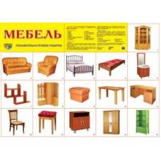 Мебель. Демонстрационный плакат. Формат А2