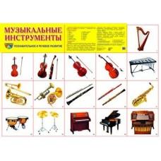 Музыкальные инструменты. Демонстрационный плакат. Формат А2