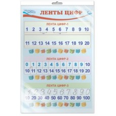 Ленты цифр. Плакат А3 в индивидуальной упаковке с европодвесом