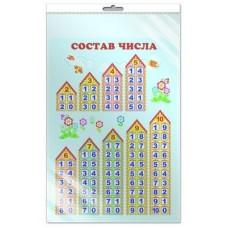 Состав числа. Плакат А3 в индивидуальной упаковке с европодвесом