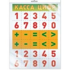 Касса цифр. Мини-плакат. А4. В индивидуальной упаковке с европодвесом. Ш-7706