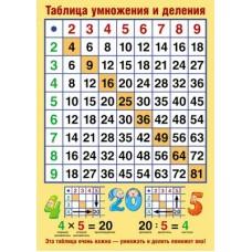 Таблица умножения и деления. Мини-плакат. А4. Ш-11135