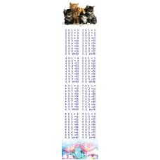 Таблица умножения. Закладка-линейка. М-4452