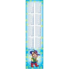 Таблица умножения для мальчиков. Закладка. М-6324