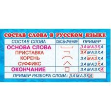 Состав слова в русском языке. Карточка