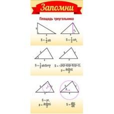 Запомни! Площадь треугольника. Карточка