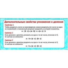 Дополнительные свойства умножения и деления. Карточка