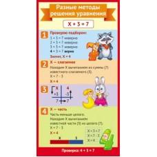 Разные методы решения уравнений. Мини-плакат. ШМ-10819. Формат 110х205 мм